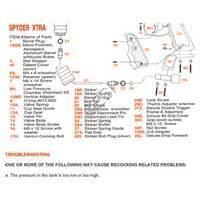 Kingman Spyder Xtra 03 Gun Manual